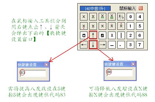 superpadsfade键谱子-键切换高低八度了.操作四个键毕竟比操作九个键更方便些.我推荐的