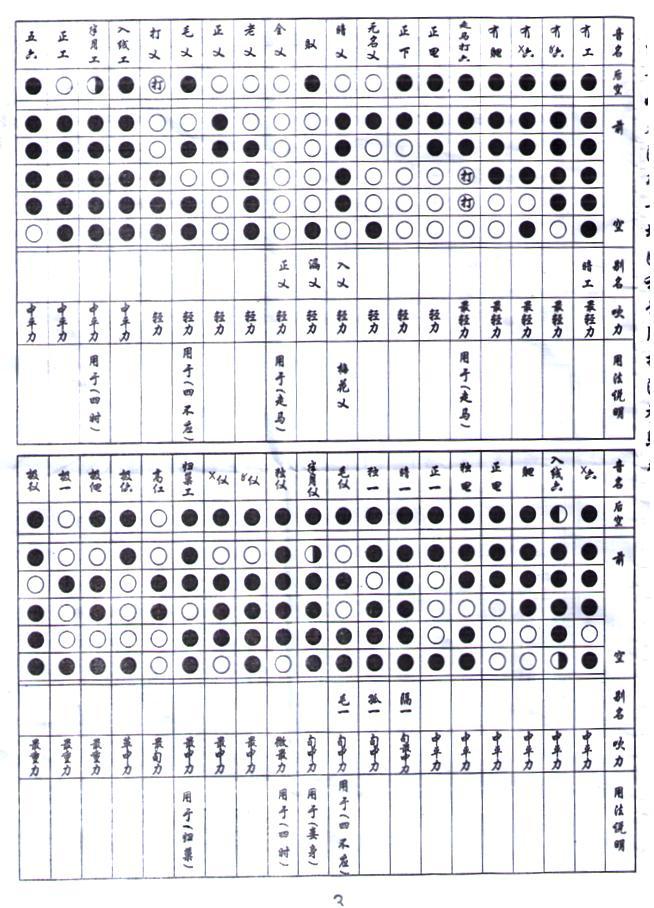 京剧风箫箫曲谱