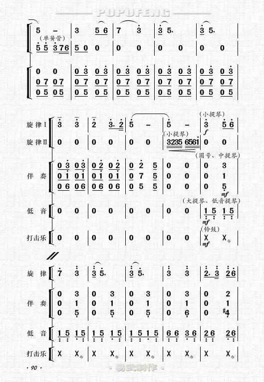 doremifa四个键曲谱-军 全剧主旋律乐谱之第四场 制谱展评 制谱论坛 谱谱风 简谱 软件